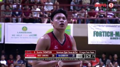 Photo of WATCH: Scottie Thompson Highlights [Brgy. Ginebra vs Blackwater | February 9, 2019]
