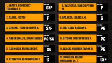 Photo of LOOK: Complete list of 2019 PBA Rookie Draft applicants