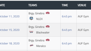 Photo of Brgy. Ginebra Elimination Round Schedule – 2020 Philippine Cup