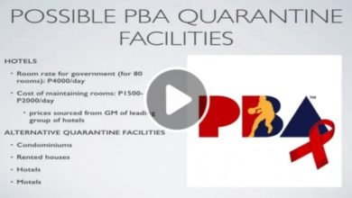 Photo of WATCH: Coach Richard's proposal for a new PBA Conference – Part 2!